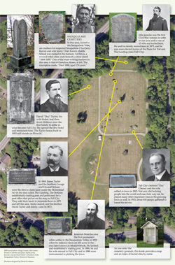 Fall City Historical Society Cemetery brochure